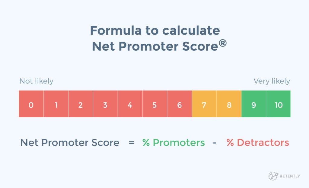 net promoter score nps formula